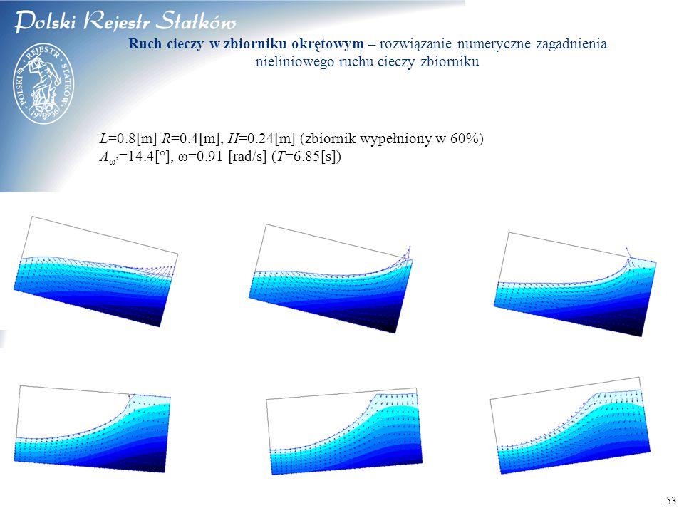 L=0.8[m] R=0.4[m], H=0.24[m] (zbiornik wypełniony w 60%)
